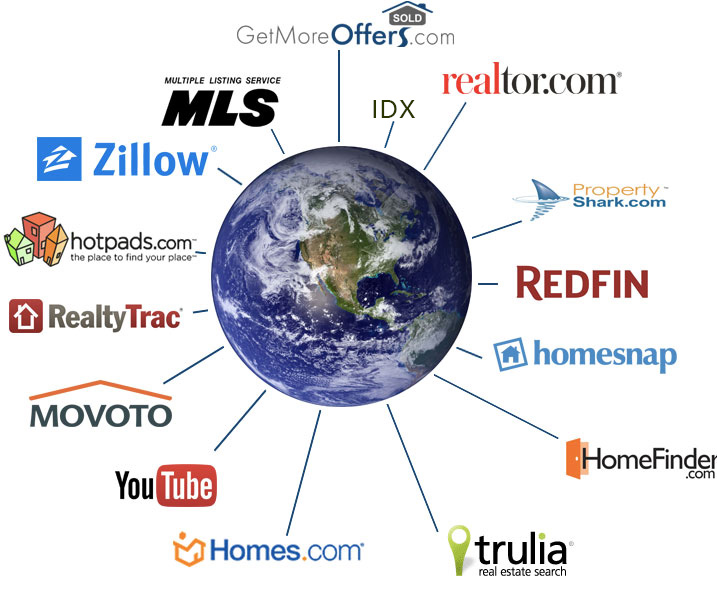 When you list with us, your property automatically gets shown on these major web Portals